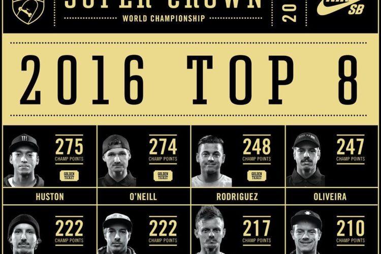 SLS Street League Skateboarding Mens Division Top 8 - 2016 Finals LA