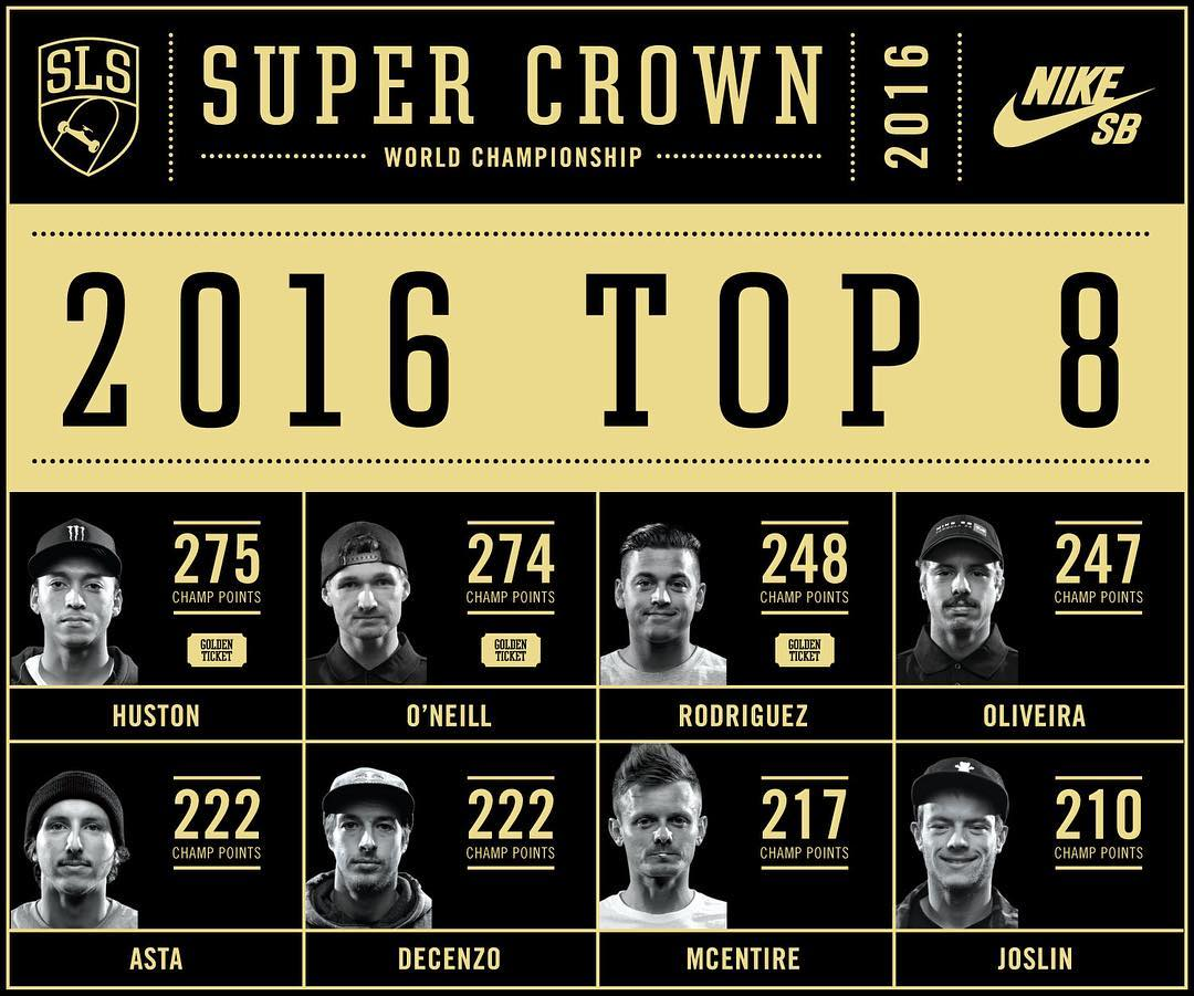 2016 Street League Super Crown Men's Finals (LA) Full Video